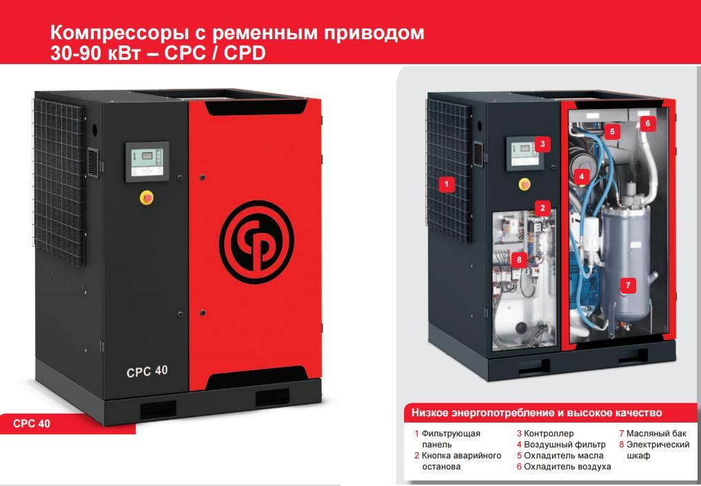 Винтовые компрессоры серии CPD